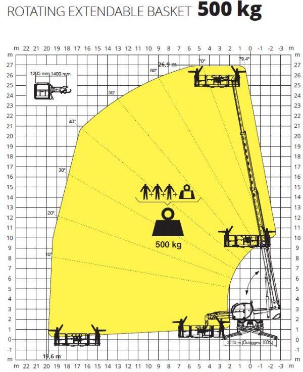 Magni RTH 6.25 360° skotbómulyftari